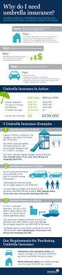 Umbrella Insurance Quote What is Umbrella Insurance Ameriprise Auto Home Insurance 18