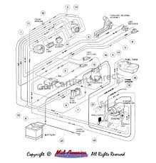 club car carryall 1 wiring diagram 1992 gas club car wiring club car wiring diagram 48 volt at 1994 Club Car Wiring Diagram
