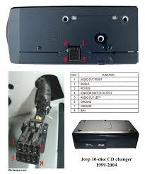 jeep car radio stereo audio wiring diagram autoradio connector car radio