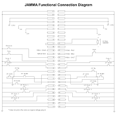 jammaboards com the anatomy of an arcade game cabinet jamma cabinet connection diagram