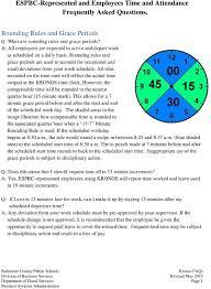 Kronos Time Clock Rounding Chart Bedowntowndaytona Com
