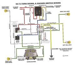 7 wire universal turn signal wiring diagram images painless wiring diagram turn signal painless wiring diagrams