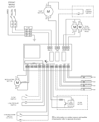 hi max instant indirect hiu Water Flow Switch Wiring Diagram figure 13 wiring diagram for the heating and hot water controls Temperature Switch Wiring Diagram