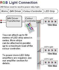 rgb led strip wiring diagram rgb image wiring diagram 24v rgb led strip lights waterproof led lighthouse on rgb led strip wiring diagram