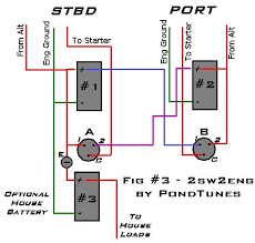 boat switch wiring diagram boat image wiring diagram marine battery switch wiring diagram jodebal com on boat switch wiring diagram