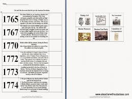 Quiz & Worksheet – Timeline & Events Of The American Revolution ...