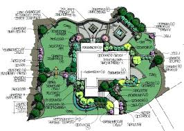 garden planning tool. Landscape Planner Landscaping Plan Design Residential Garden Planning Tool Vegetables S