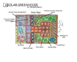 you can build your own add on greenhouse diy mother earth news learn how to design and build your own add on greenhouse ilration by clark photo graphics
