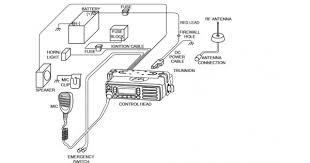 motorola cdm750 wiring diagram wiring diagram libraries hkn9327br ignition switch cablemotorola cdm750 wiring diagram 9
