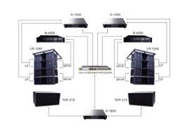 line array system professional speaker from manufacturers line array system professional speaker from manufacturers page 1
