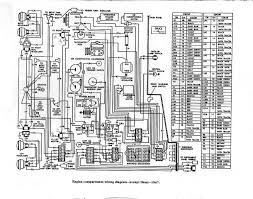 dart wiring diagram dodge dart wiring harness solidfonts dodge 1973 Dodge Dart Wiring Diagram wiring diagram dodge polara wiring wiring diagrams online 1967 dodge dart wiring diagram 1967 wiring diagrams 1973 dodge dart wiring diagram