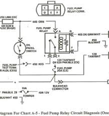 89 chevy 3500 wiring diagram chevy fuel pump wiring diagram wiring diagram third level rh 4 5 12 jacobwinterstein com 89 chevy 1500 fuel pump wiring diagram 1988 chevy truck fuel pump