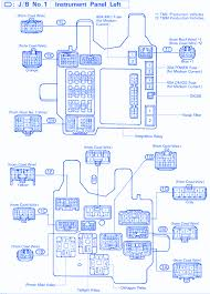 wiring diagram for a 1998 toyota camry the wiring diagram toyota camry le 1998 instrument cluster fuse box block circuit wiring diagram