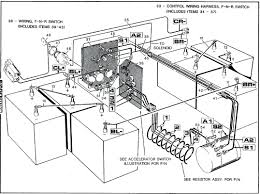 Full size of club car battery wiring diagram 48 volt golf cart western rand for batterie
