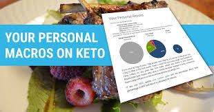food percentage calculator keto calculator learn your macros on the ketogenic diet
