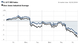 Fare Stock Chart Stocks Fall To End A Bad Week And A Boom Begins To Look