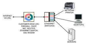 centurylink wiring diagram centurylink image centurylink dsl router wiring diagram centurylink auto wiring on centurylink wiring diagram