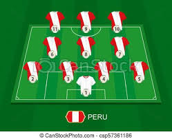 Soccer Lineups Soccer Field With The Peru National Team Players