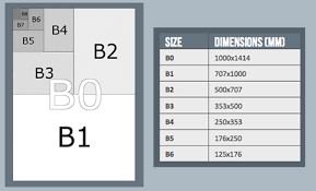 Envelope Size Chart For Printers B Paper Sizes B0 B1 B2 B3 B4 B5 B6 B7 B8 B9 B10