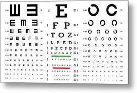 Eye Test Chart Vector Vision Exam Optometrist Check Medical Eye Diagnostic Different Types Sight Eyesight Optical Examination Isolated On
