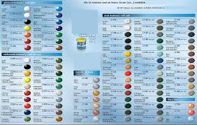 28 Faithful Revell Colours Chart