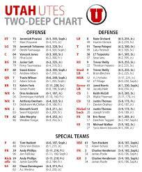 Utah Depth Chart Utah Football Utes Depth Chart Deseret News