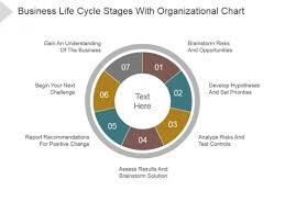 Organizational Life Cycle Chart Business Life Cycle Stages With Organizational Chart Ppt