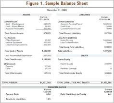 sample balance sheet for non profit non profit balance sheet template excel accounting for non profit