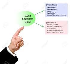 Quantitative And Qualitative Data Collection Tools Stock Photo