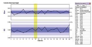Bar X And S Xbar S Chart Infinityqs