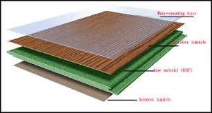 What Is Laminate Wood is laminate flooring better than hardwood 59429563 -  image of home