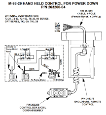 lift gate truck wiring diagram wiring diagram libraries maxon liftgate wiring diagram gate simple wiring diagram schemamaxon liftgate switch and coil cord for tuck