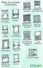 Astounding Types Of Window Shades 95 With Additional Home Decor Ideas With  Types Of Window Shades