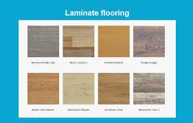 Harga Lantai Kayu Lantai Parket vs Lantai Vinyl Laminate flooring