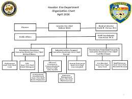 Houston Police Department Organizational Chart Fire Department Organizational Chart Org Chart Updated