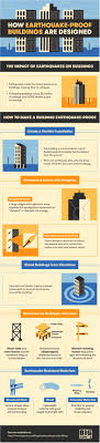 Here are 7 of our favorite buildings designed to withstand a major earthquake. Infographic How Earthquake Proof Buildings Are Designed