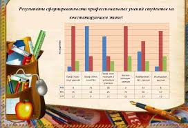Оформление презентации дипломной работы как правильно оформить  оформление презентации диплом