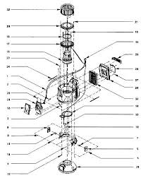 rexair rainbow e2 2 speed repair parts diagrams e2