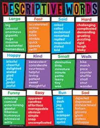 definition of descriptive essay our work how to write a descriptive essay descriptive essay tips