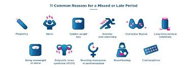 what can cause a missed period clearblue