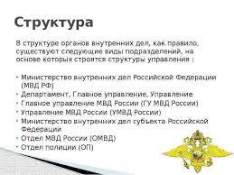 Система Полиции Рф Реферат