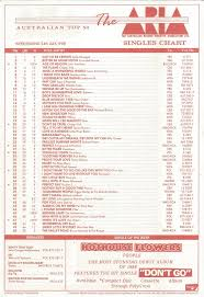 Australian Music Charts 2013 Chart Beats This Week In 1988 July 24 1988