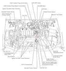 2004 infiniti g35 fuse box diagram wiring and