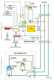 amana electric dryer wiring diagram great installation of wiring pump amana diagram wiring ptac heat wiring diagrams rh 2 crocodilecruisedarwin com amana electric dryer plug