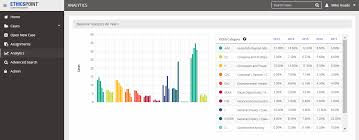 Incident And Case Management Reporting Software