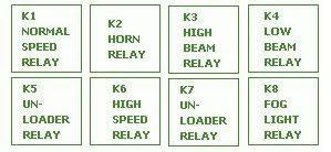 bmw is fuse box bmw fuse box diagram fuse box bmw i bmw i fuse box diagram circuit wiring diagrams 1989 bmw 325i fuse box map