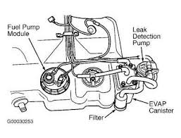 dodge intrepid fuel pump location dodge 02 dakota fuel filter 02 image about wiring diagram