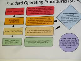 Standard Operating Procedure For Design Department Math Instruction Standard Operating Procedures Ms Mahoney