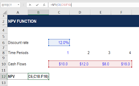 Cash Flow Calculation Excel Npv Formula Learn How Net Present Value Really Works Examples