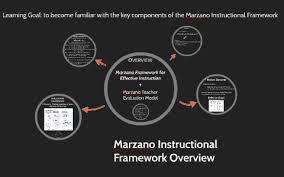 Marzano Elements Chart Marzano Framework For Effective Instruction By Kim Mcnamara